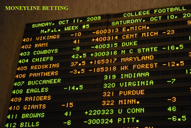 What Is Moneyline Betting – A Complete Guide About Moneyline Betting And How It Works